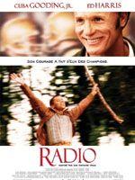 Affiche Radio
