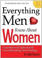 Couverture Everything men know about women