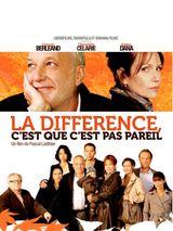 Affiche La Différence, c'est que c'est pas pareil