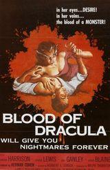 Affiche Blood of Dracula
