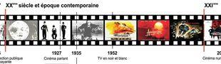 Cover 12 films pour faire un gros bras d'honneur à l'Histoire