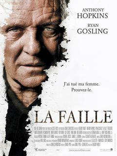 Affiche La Faille