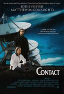 Affiche Contact