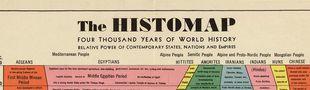"""Cover Les classiques de l'historiographie selon le magazine """"L'Histoire"""""""