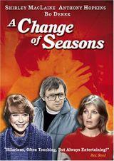 Affiche Changement de saisons