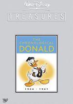 Affiche Donald Duck