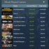 Illustration Team Fortress 2 sort du top 10 Steam !