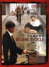 Affiche Beijing Bicycle
