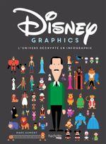 Couverture Disney graphics