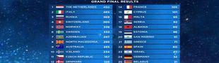 Cover Eurovision Film Contest