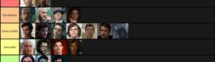 Cover Mes personnages de séries préférés