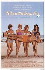 Affiche Where the Boys Are